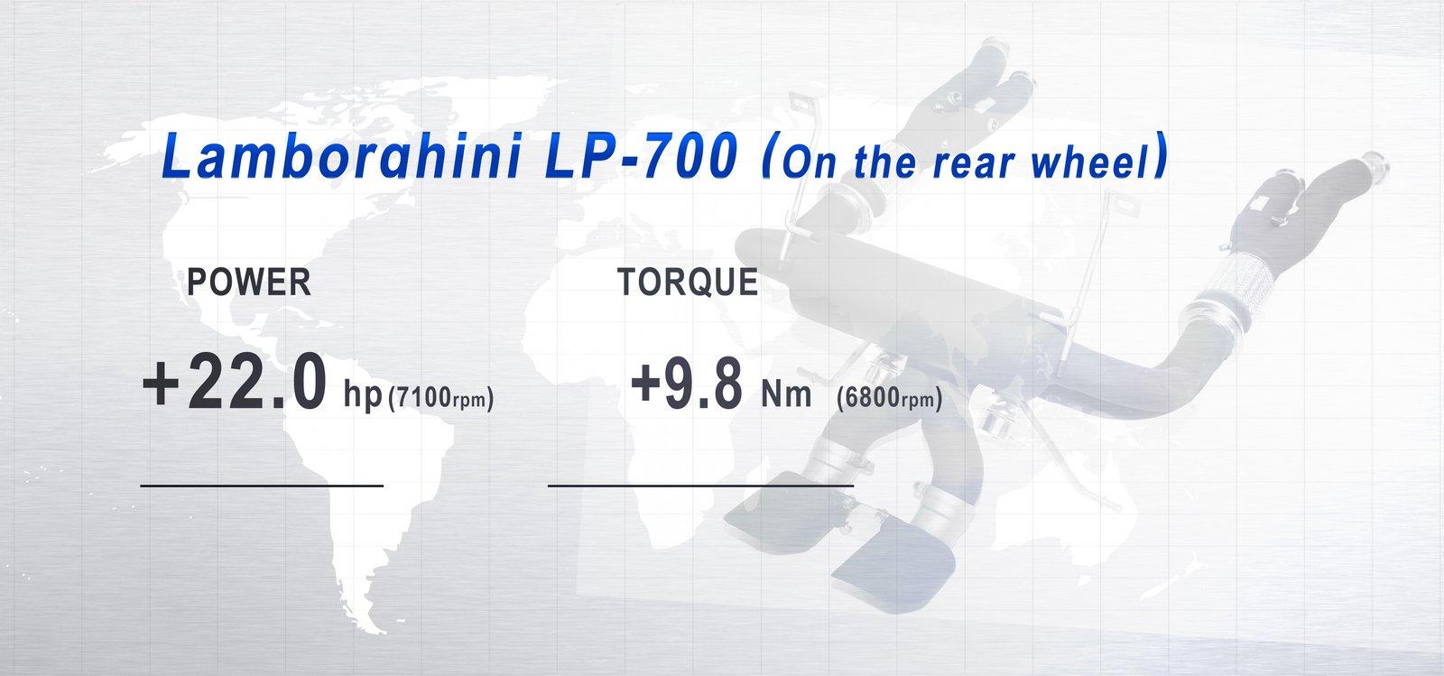 iPE Lamborghini Aventador LP700-4 Exhaust Gains
