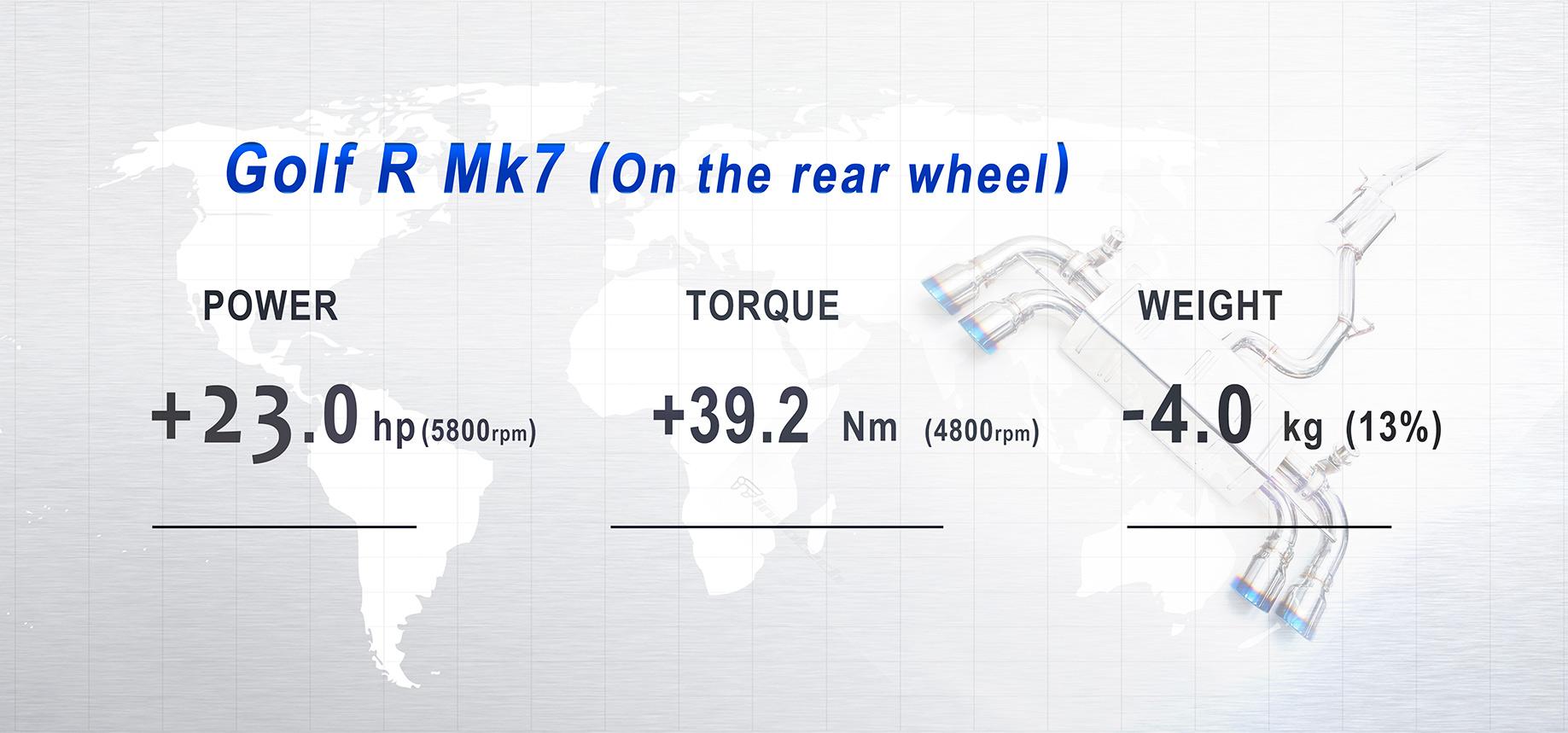iPE Volkswagen Golf R MK7 Exhaust