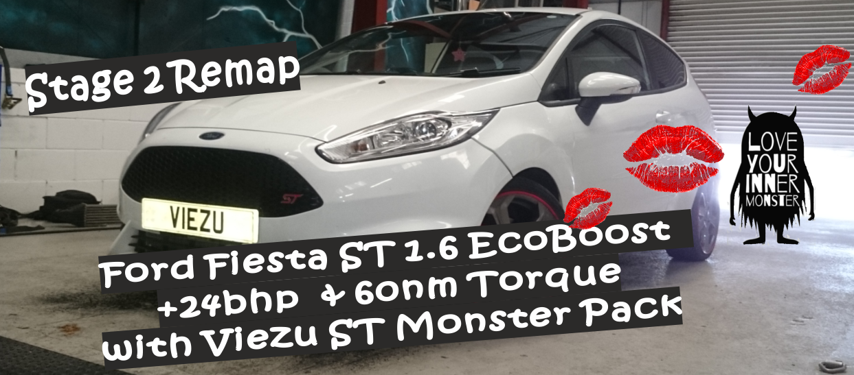 Ford Fiesta st tuning